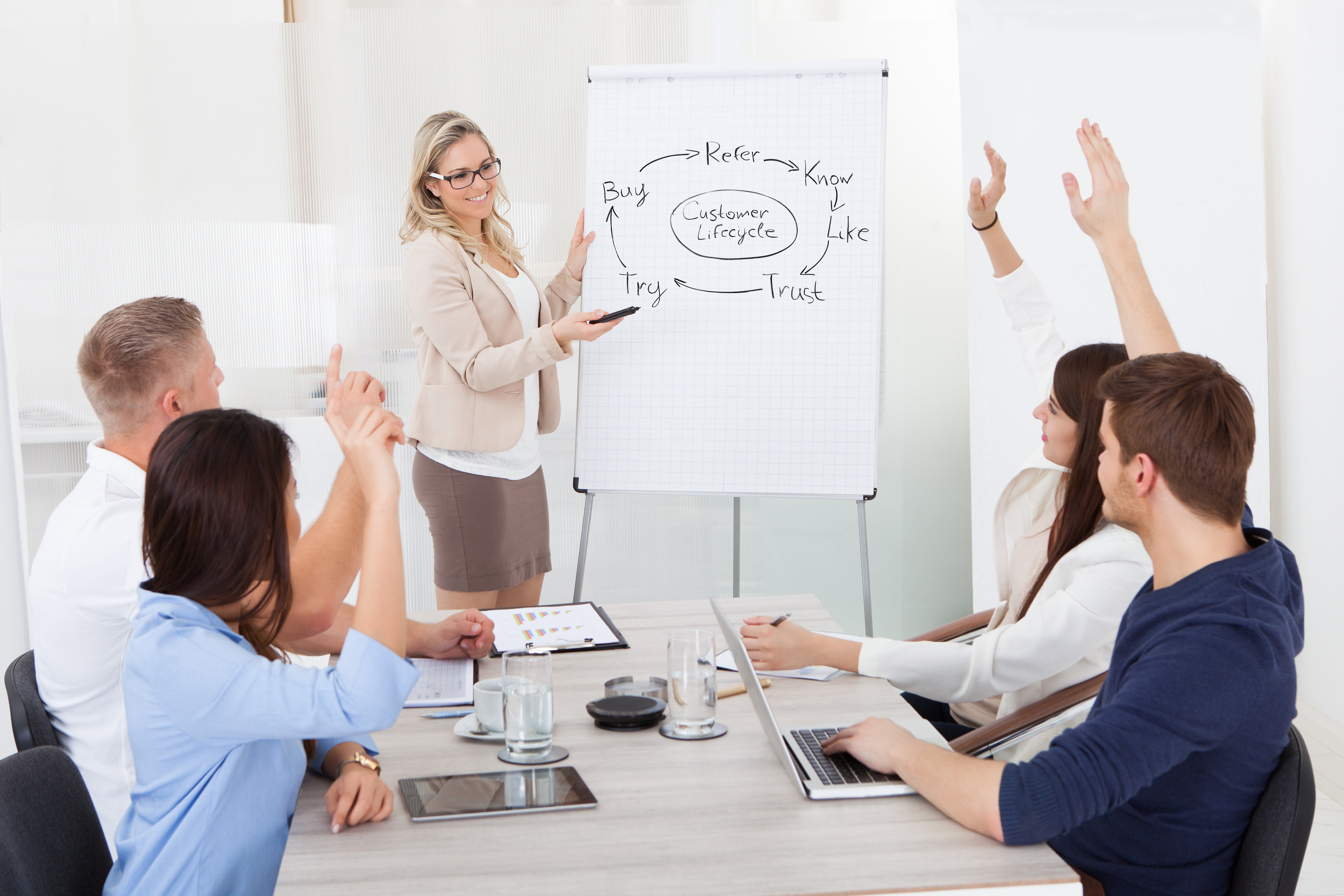 CC Marketing Sales Enablement Coaching and Training